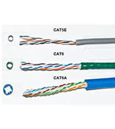 CAT5 cable Stonehouse